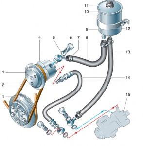 Рулевое управление уаз