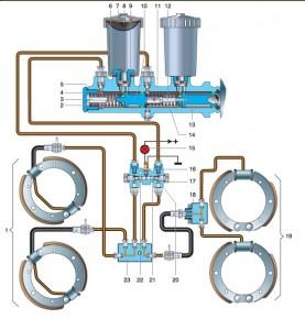 Устройство тормозной системы уаз