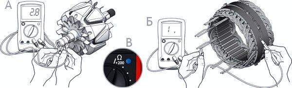 Неисправности генератора — признаки,  диагностика, причины, проверка