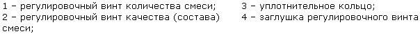 Регулировка карбюратора ВАЗ 2105
