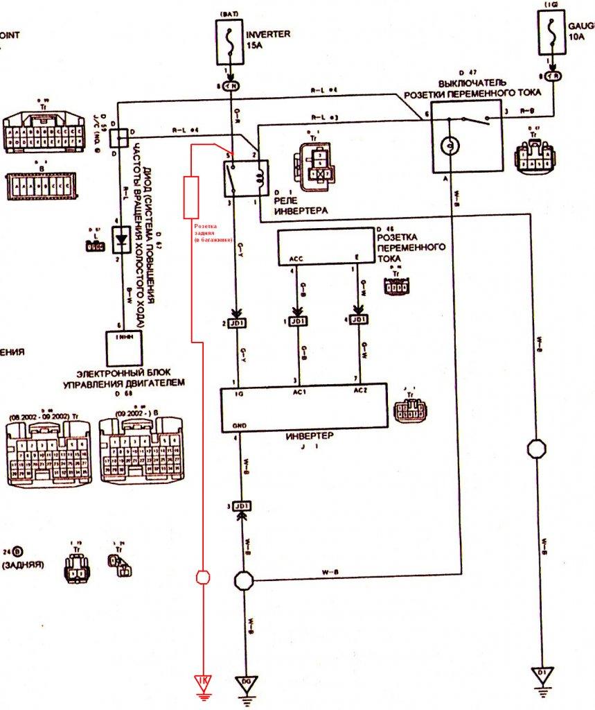 термогольфы схема электпоснабжения тойота плац термобелья OLDOS Термобелье