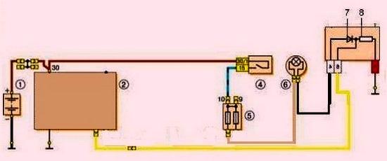 Как подключить генератор ваз