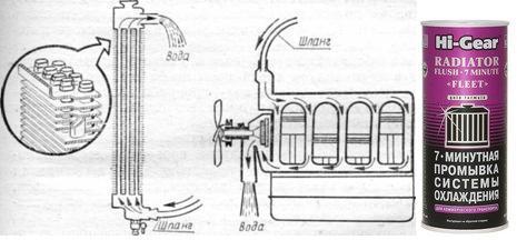 Фото №5 - как промыть систему охлаждения двигателя ВАЗ 2110 лимонной кислотой