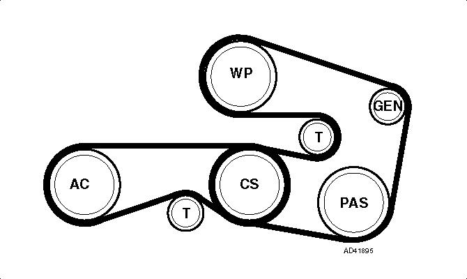 Замена цепи привода ГРМ на BMW X5 E53 3,0 л.